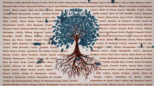 Ilustração presente no documentário AmarElo - É Tudo Pra Ontem. No centro da imagem, existe uma árvore com raízes profundas em marrom escuro e folhas verdes caindo. Ao redor da árvore, preenchendo o resto da imagem, existem vários nomes de artistas e a data de nascimento dos mesmos.