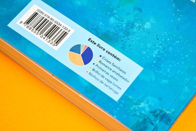 """Foto da contra capa do livro Sem Ar; Em um quadrado azul está um gráfico, e na legenda contem o texto """"Este livro contem: crises familiares, romances arrebatadores, primeiras vezes, brilho do vaga-lumes e ninhos de tartaruga"""". O fundo é amarelo."""